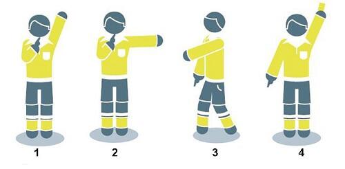 Pravila fudbala - Sudija, sudijski znaci