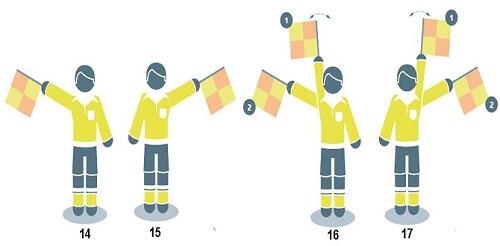 Pravila fudbala -Ostali članovi sudijskog tima, sudijski znaci