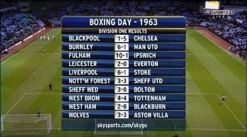 rezultati boksing dan 1963.
